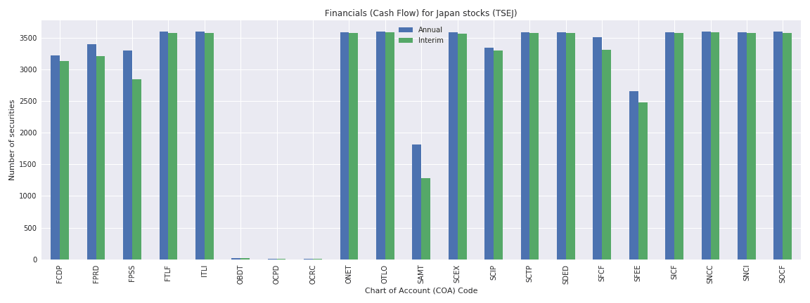 Japan Reuters financials cash flow