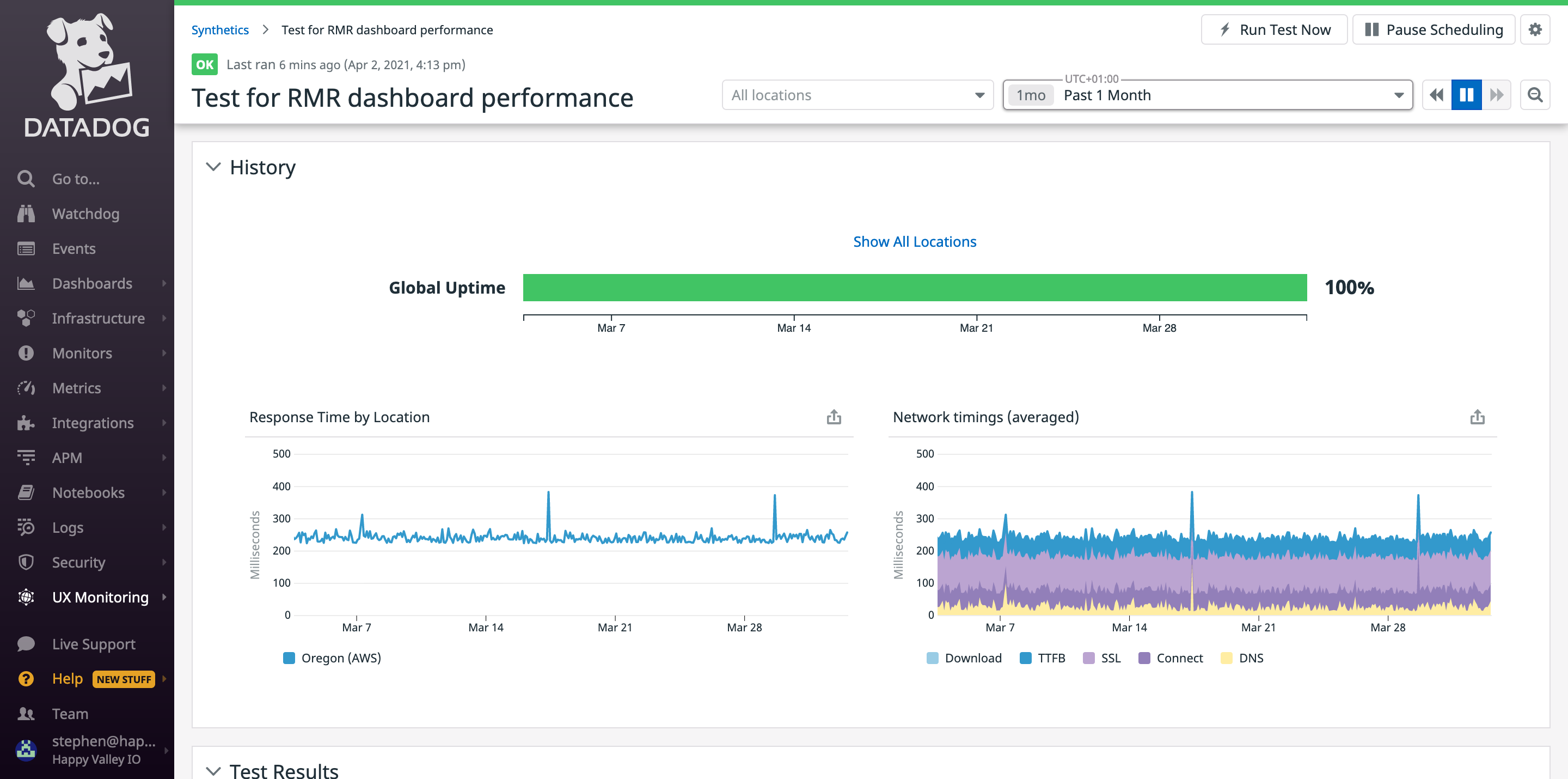 RMR's uptime and latency in the last month