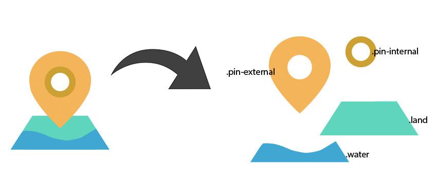 Ícones em SVG coloridos