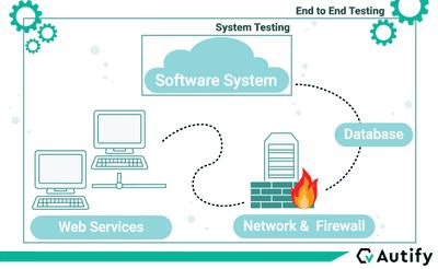 network-firewall-autify2