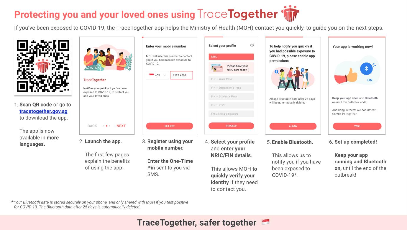 TraceTogether Setup User guide
