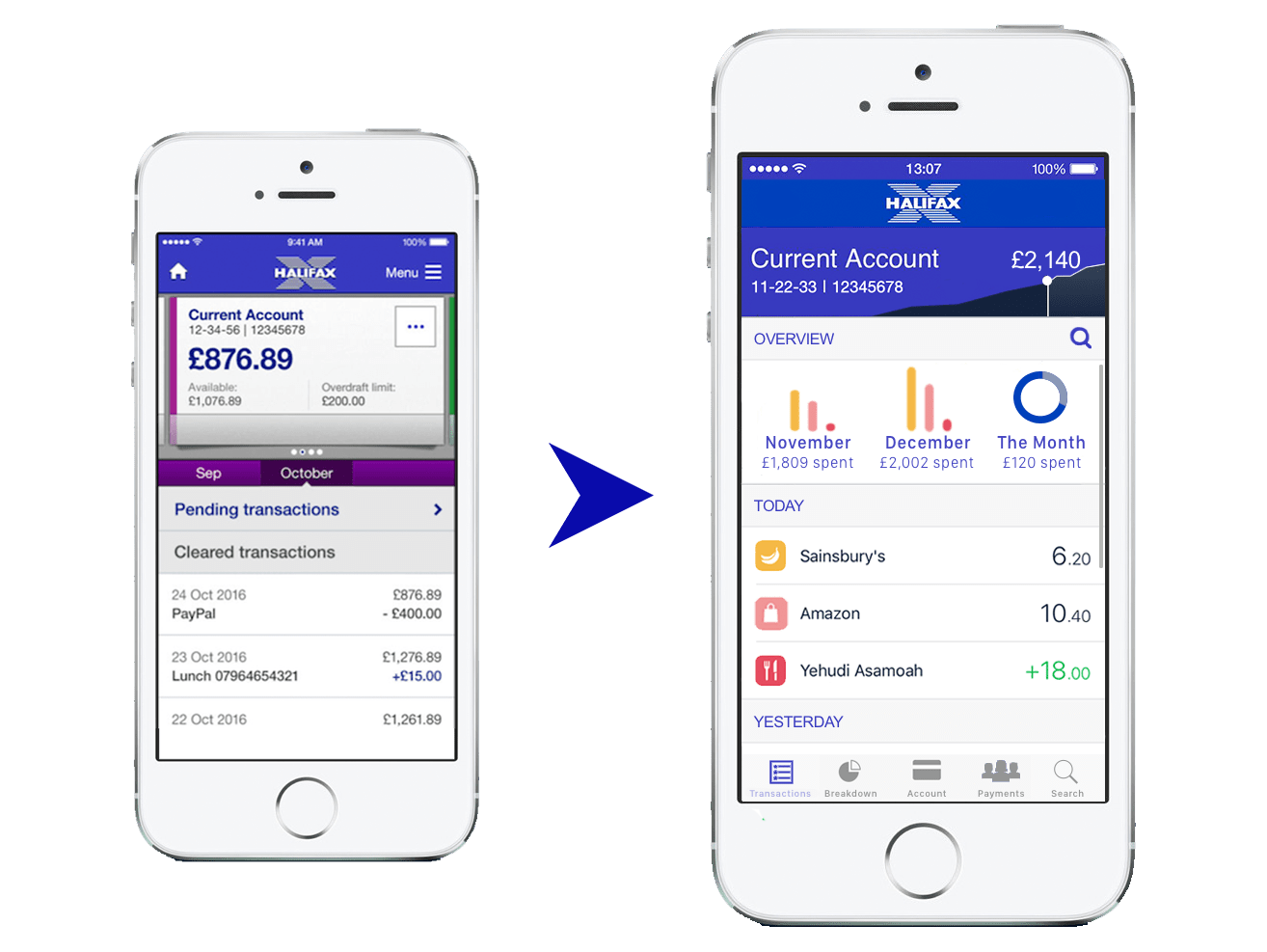 How UX Design is utilised in mobile banking apps, to make them intuitive and beneficial for users