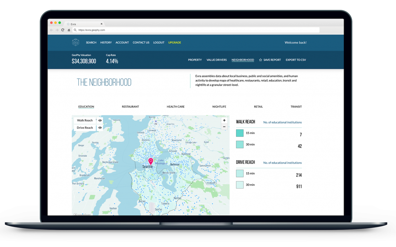 Evra provides reliable value assessments on demand