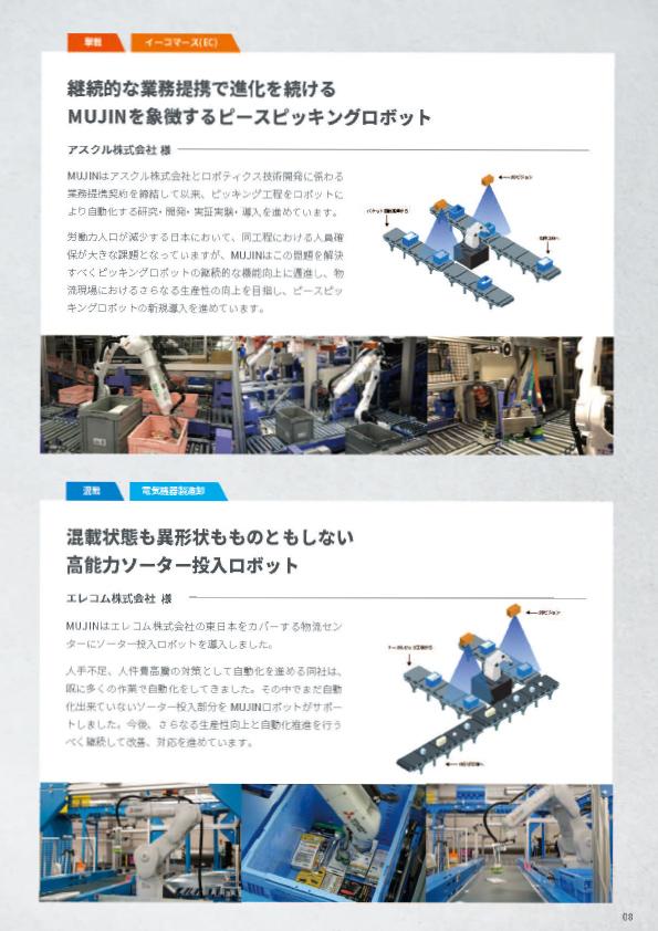ピースピッキングロボット 中ページ