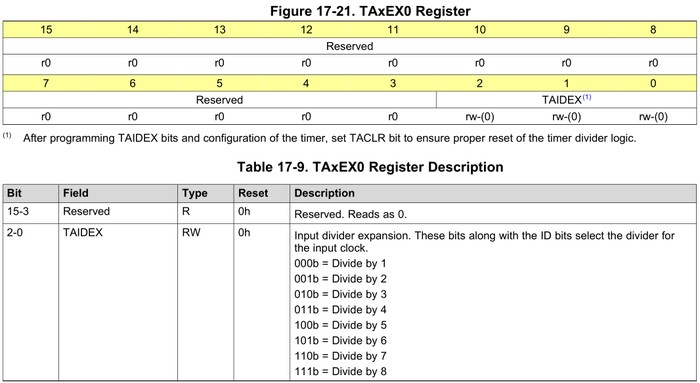 taxex0.png