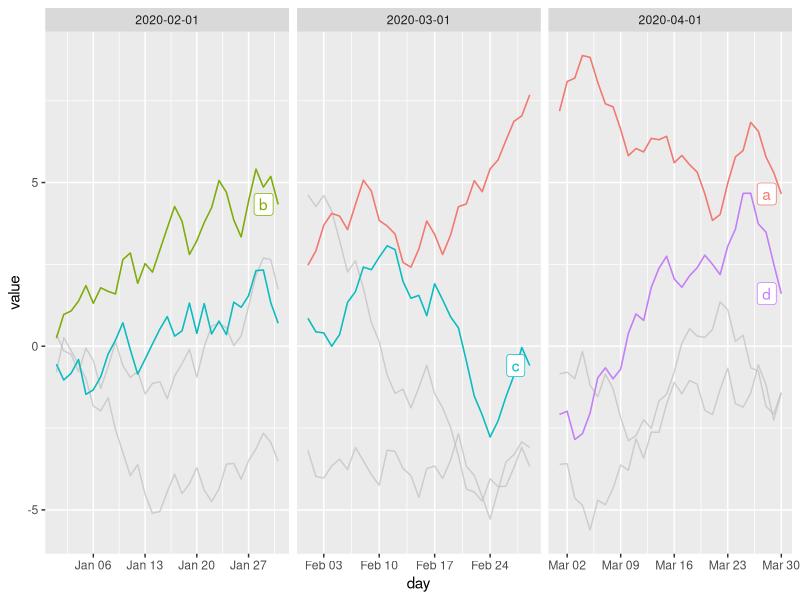 plot of chunk calculate_per_facet2