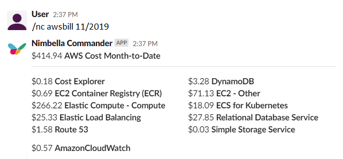 aws bill in slack result with month and year
