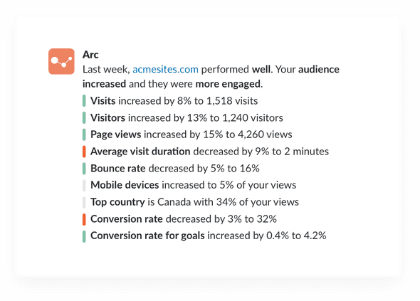 Connect Your Slack Account To Google Analytics