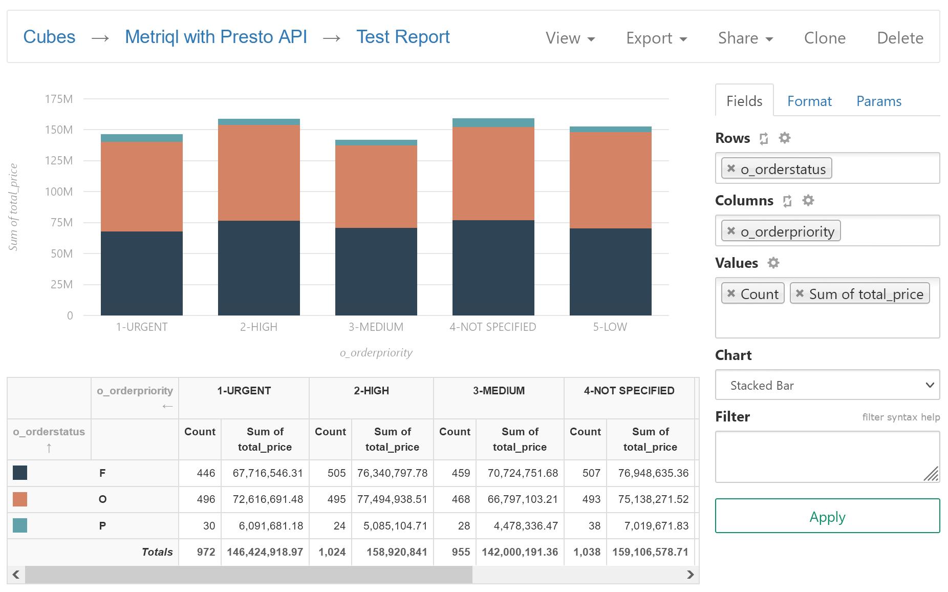 SeekTable Report