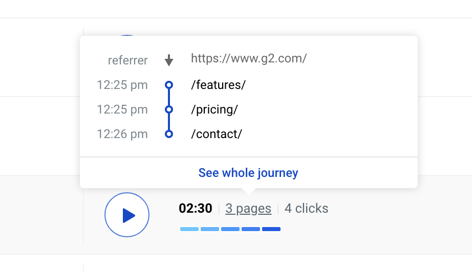 User journey - preview