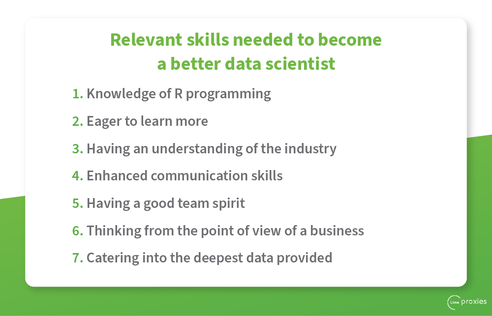 what data scientists really do