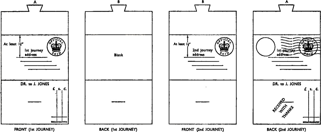"""Flattened tongued envelope schematics A and B. Schematic A front (1st Journey). Top has tongue that goes into a slot at the bottom. Middle had main face of folder is below the first fold and has Official paid royal mail stamp with space for address (1st journey address), at least 1 1/2 inches below the top of the face. Bottom section has title DR. to J. Jones, space for money value in £ s. d. and the slot for the tongue. Schematic B back (1st Journey) is blank. Schematic A front (2nd Journey). Top has tongue that goes into a slot at the bottom. Middle had main face of folder is below the first fold and has Official paid royal mail stamp with space for address (2nd journey address), at least 1 1/2 inches below the top of the face. Bottom section is blank. Schematic B back (2nd Journey). Middle had main face of folder is below the first fold and has Official paid royal mail stamp with space for address (1st journey address), at least 1 1/2 inches below the top of the face. Has frank over official paid stamp. Bottom section has title DR. to J. Jones, space for money value in £ s. d. and the slot for the tongue. With stamp """"RECEIVED WITH THANKS""""."""