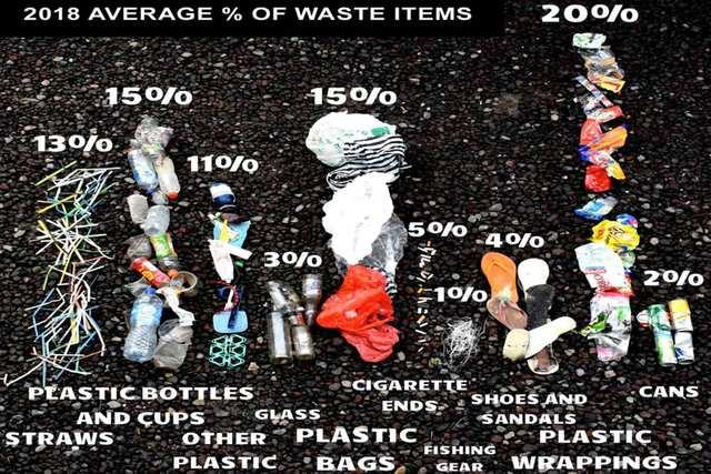 Magic Green - Byebye Plastic Bags
