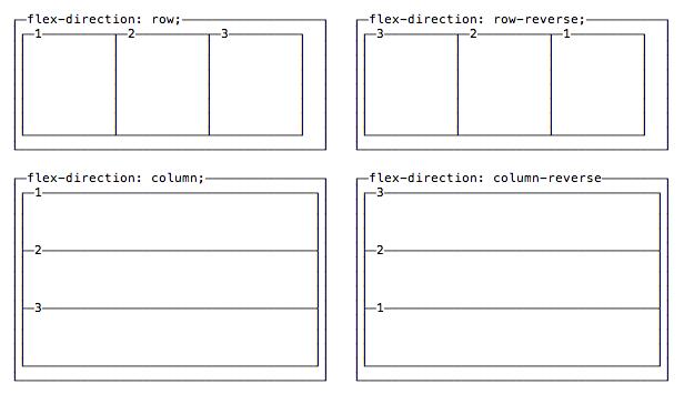 Rows or columns