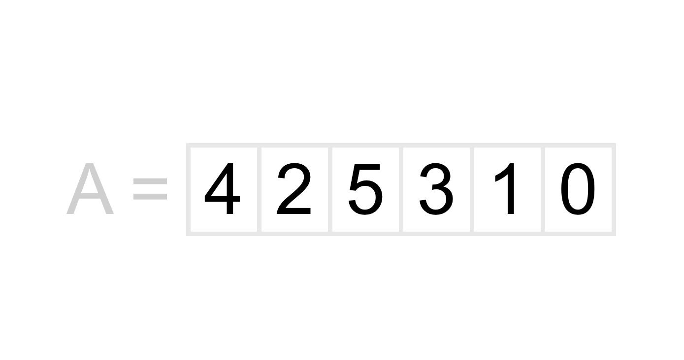 A list containing the numbers 4, 2, 5, 3, 1, 0