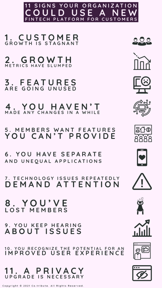 Infographic of signs organization could use new fintech platform