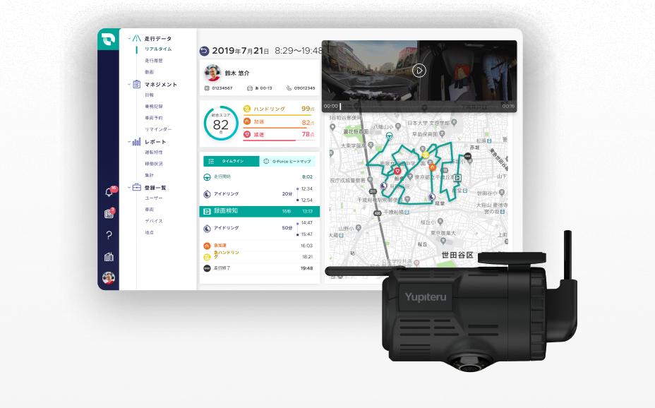 LTE通信型ドライブレコーダー「BU-SV750LTE」との連携 イメージ