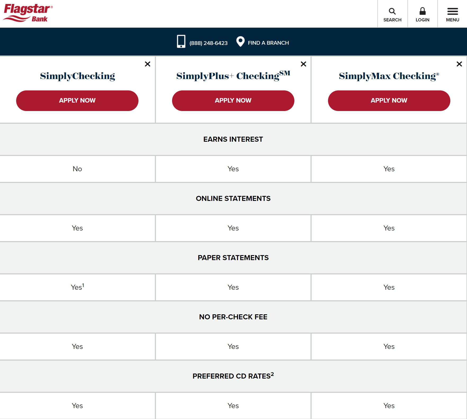 Flagstar product comparison table