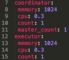 Values.yaml file