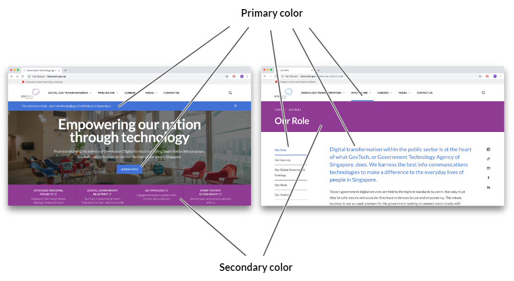 Image showing where the primary and secondary colors show up