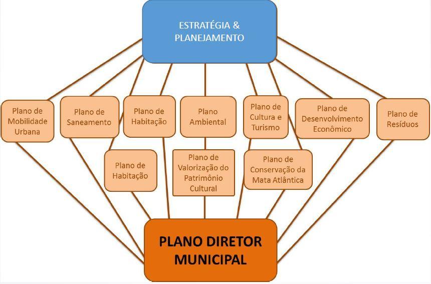 Imagem representando o caso de sucesso de Prefeitura Municipal de Curvelo