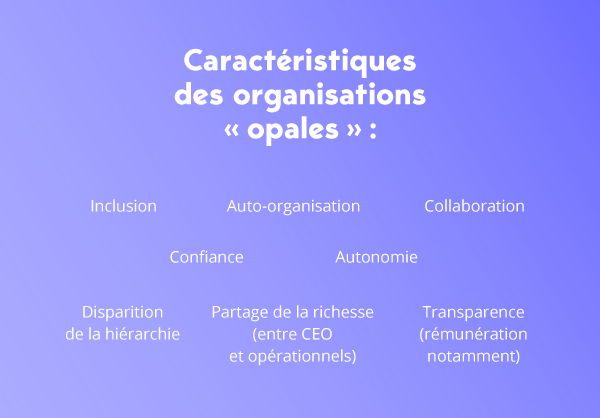 Organisations OPAL