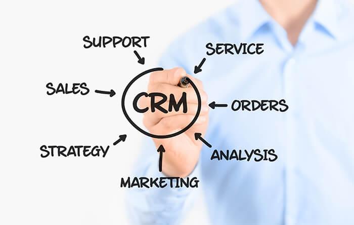 CRM systémy a systémy pro obchodní reprezentanty