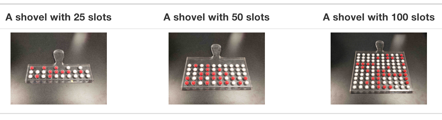 Three shovels to extract three different sample sizes.
