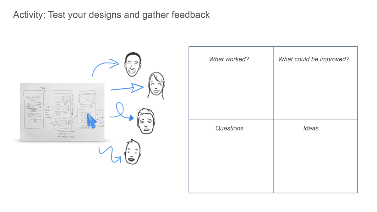An example presentation slide for a design thinking workshop: Gathering feedback on your designs