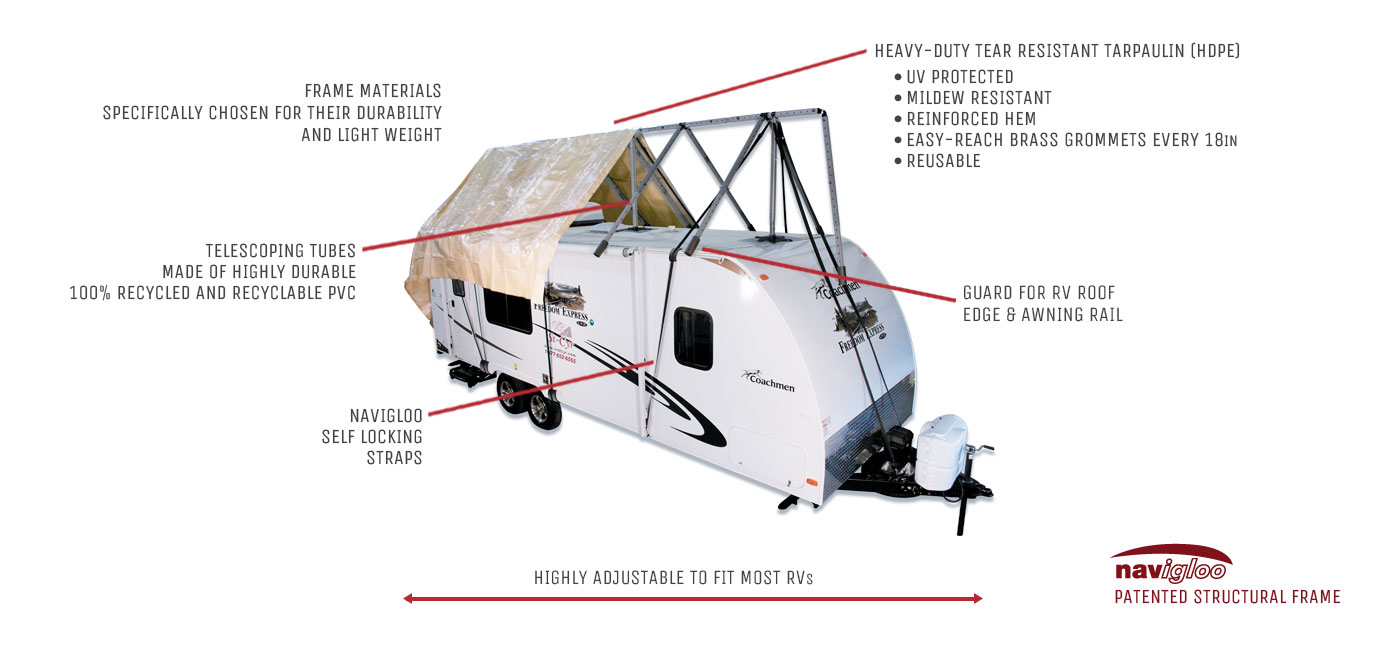 Navigloo Winter Cover for Recreational Vehicles