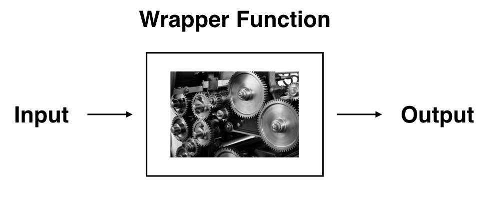 The concept of a 'wrapper' function.