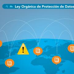 LOPD - seguridad, ley orgánica de protección de datos