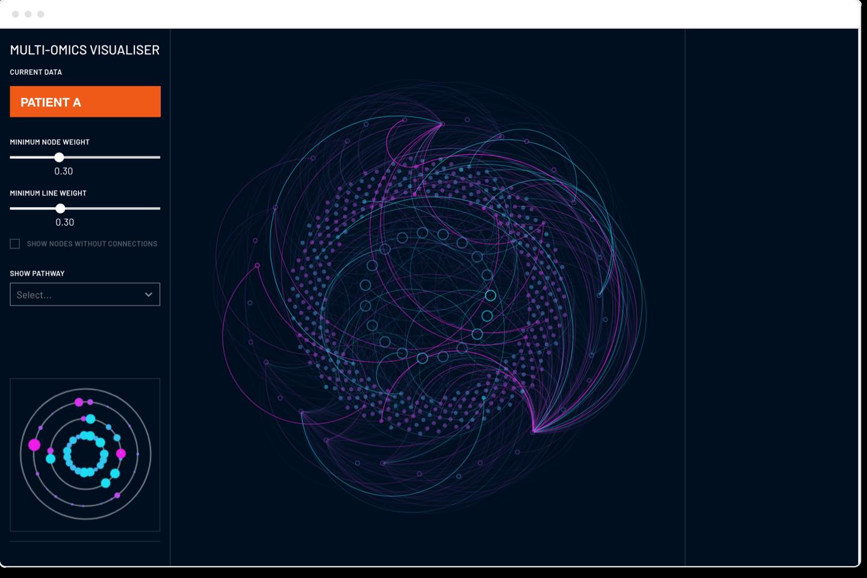 Multi-Omics Visualiser