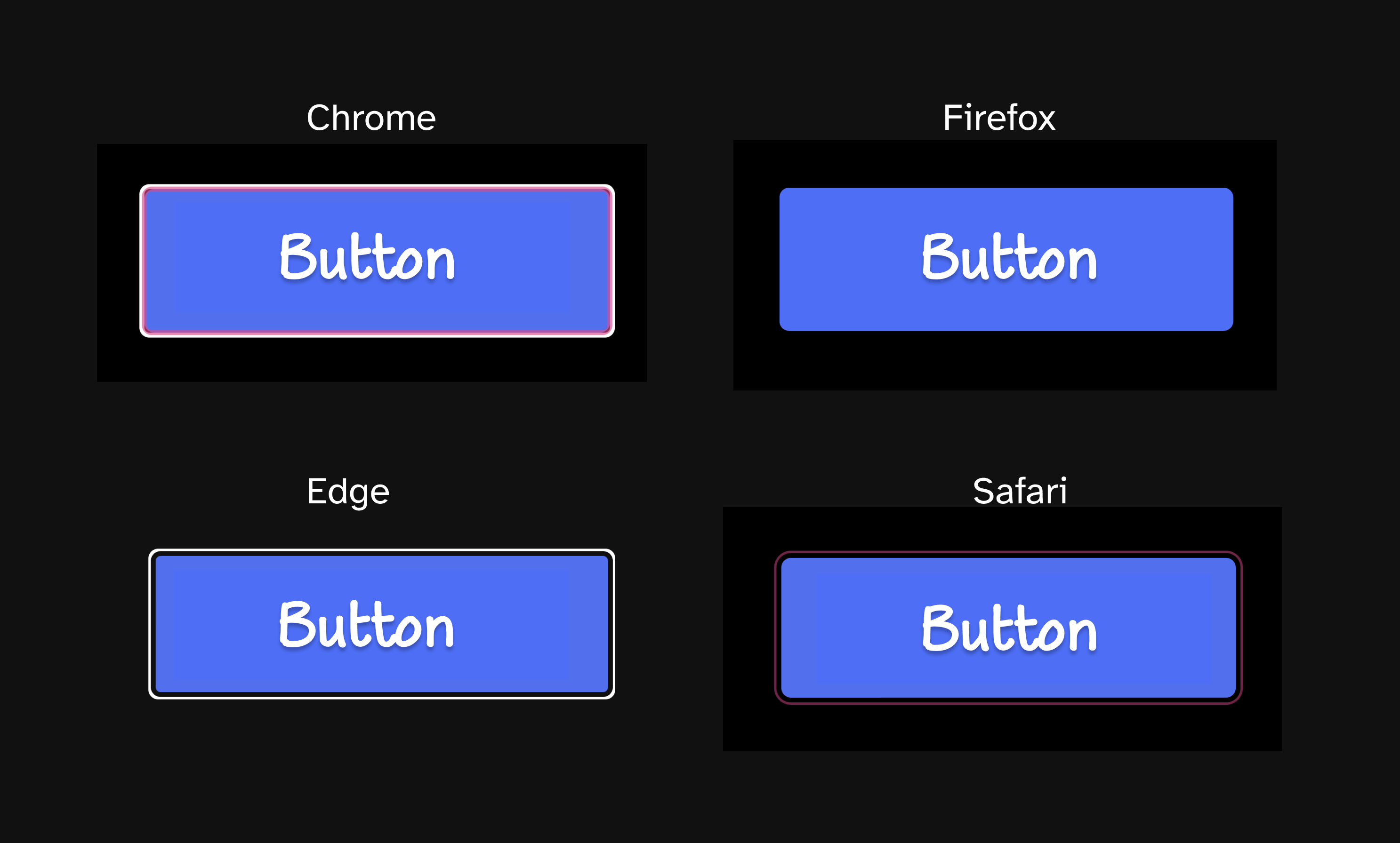 Screenshot showing the blue button on a black background with four different focus indicators as applied by Chrome, Firefox, Edge, and Safari.