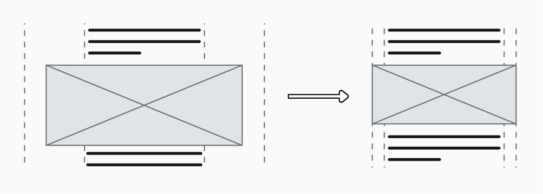 Visualisation of a dynamic centered layout