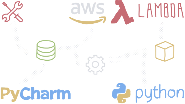 Deploy Python Functions to AWS Lambda with PyCharm