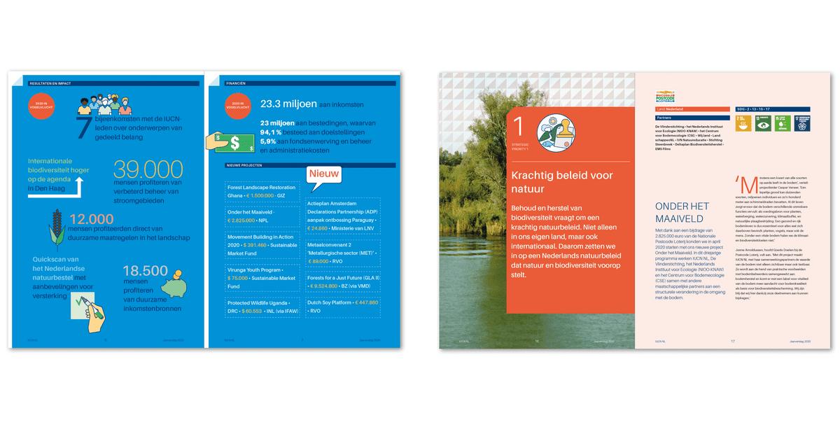 SLICE 02_jaarverslag IUCN '20.png