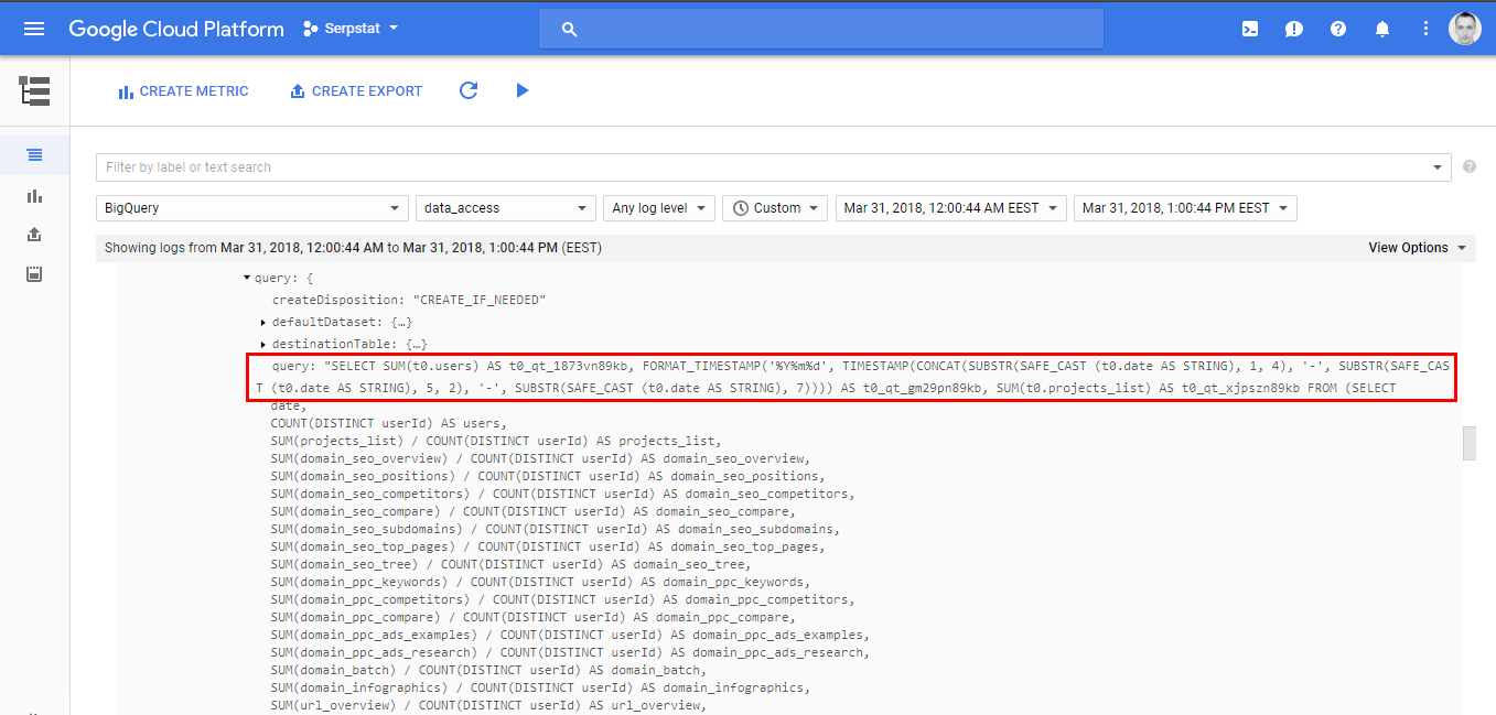 How to Stop Wasting Money on Google BigQuery in Google Data Studio