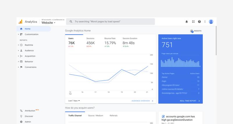 Google Analytics - LiveSession website