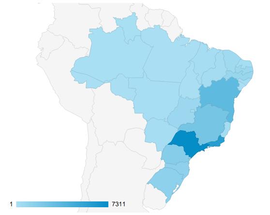 Acessos no Brasil