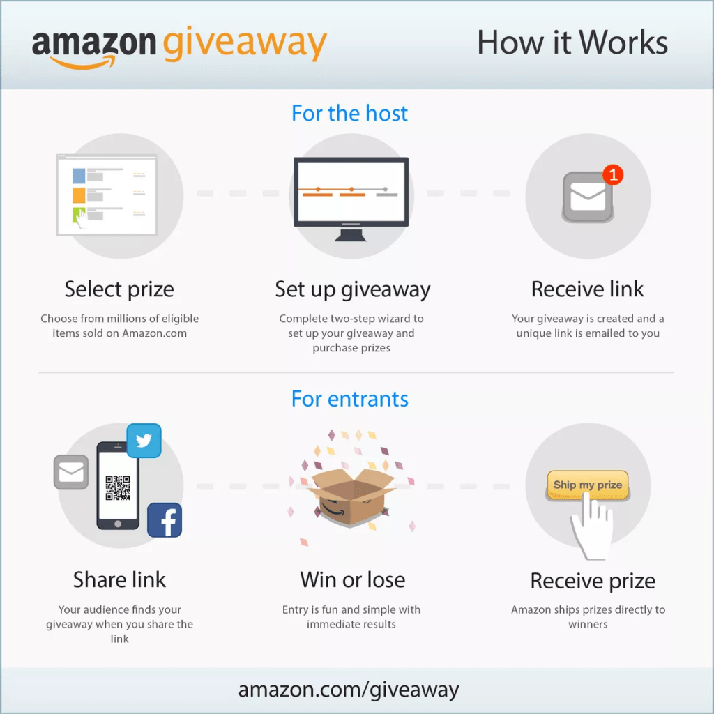 Amazon contests