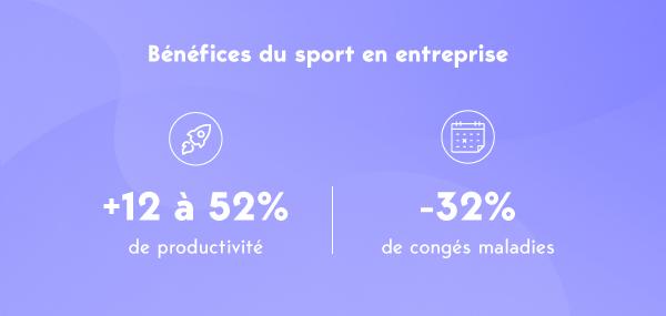 Bénéfices du sport en entreprise