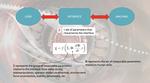 Progressive co-adaptation in human-machine interaction