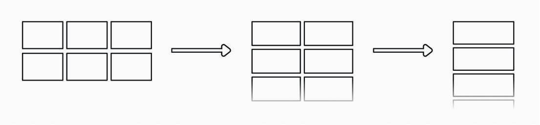CSS Grid tiles visualization when resizing the screen