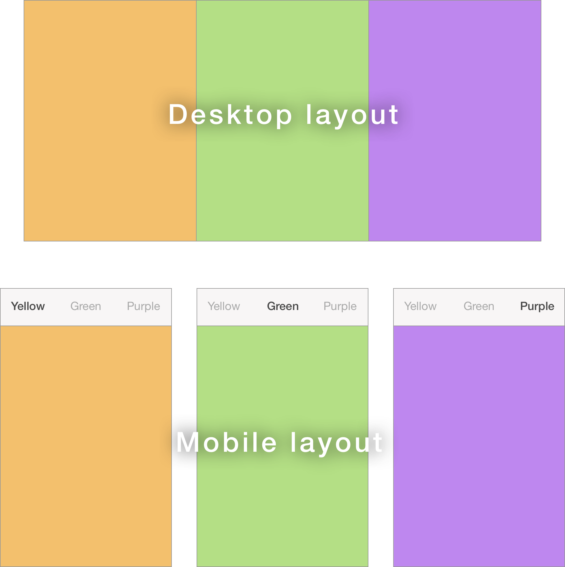 Different mobile and desktop layouts with React - Gosha Arinich