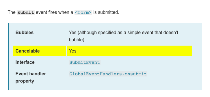 A screenshot from the MDN Web Docs showing that the submit event is cancelable.