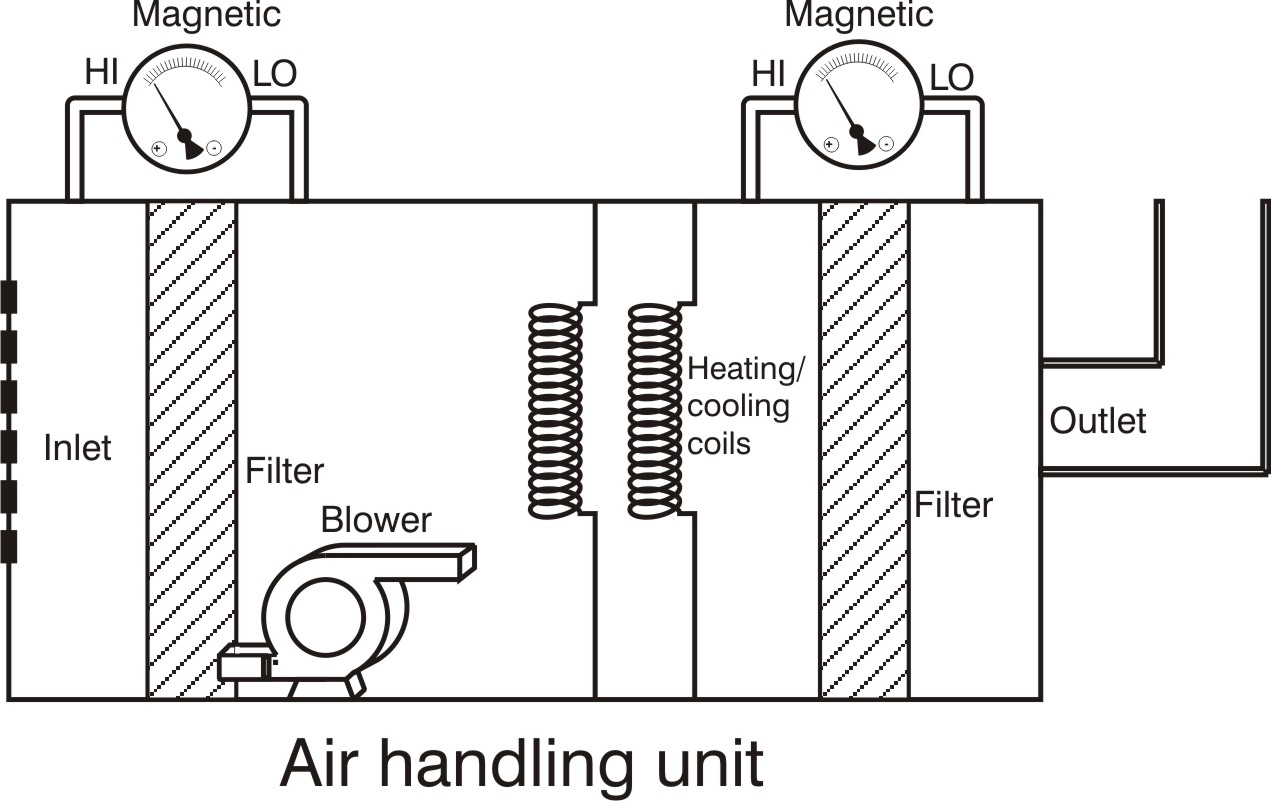 Air filter monitoring