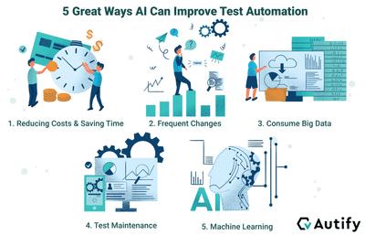 benefits-ai-test-automation