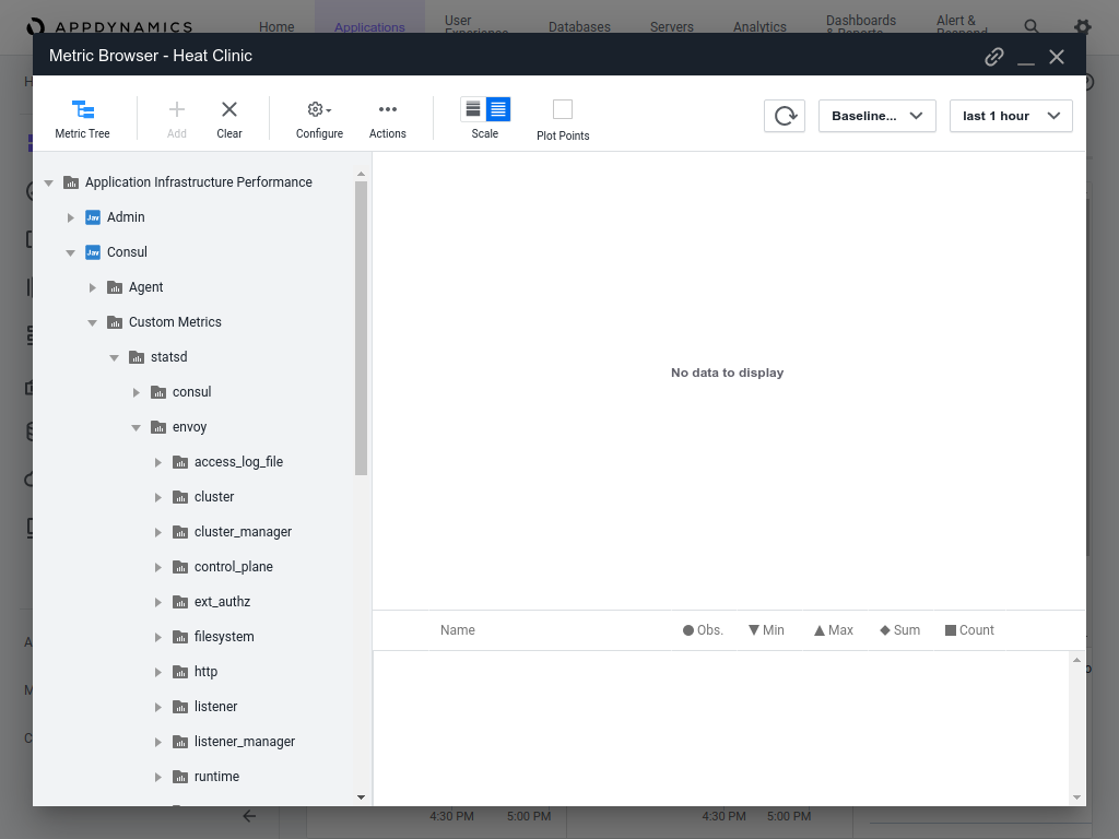 AppDynamics CNS Custom Metrics Service Mesh
