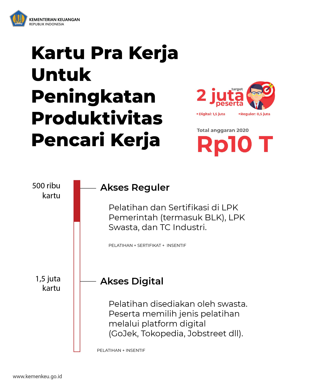 Infografis RAPBN 2020 2